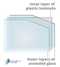 what_is_laminated_glass